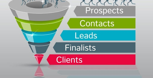 How Does A Sales Funnel Work 2