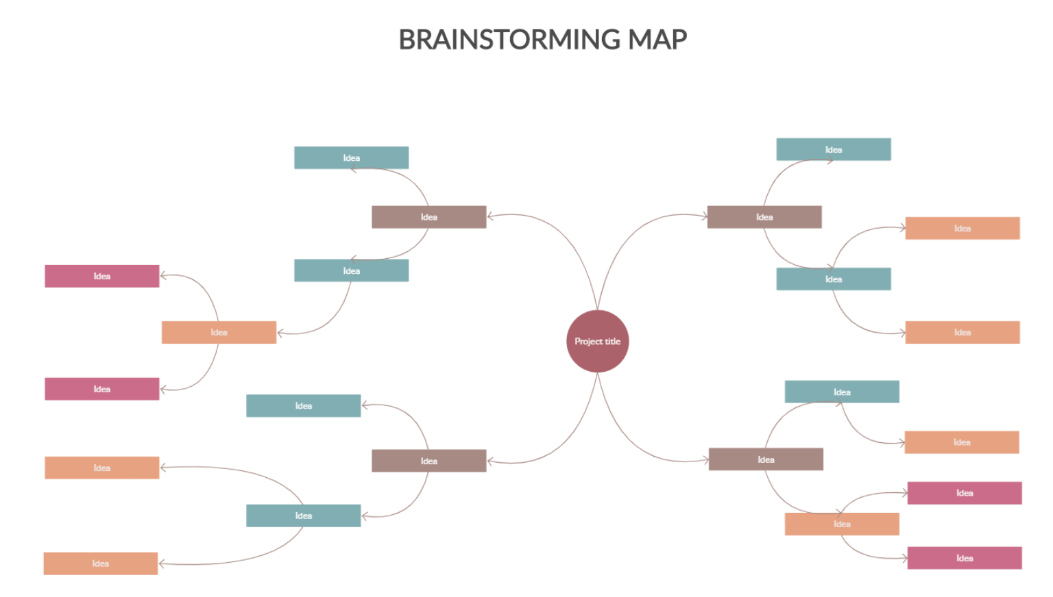 How to Develop A Visual Marketing Strategy Using A Mind Map Make Mind Map on make up mind, make world map, make word map,
