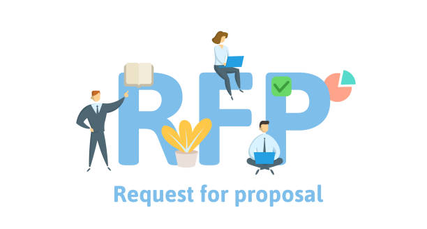 RFP - Hello Digital Marketing & Web Design