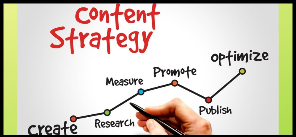 4 Ways How To Optimize Content Strategy 1