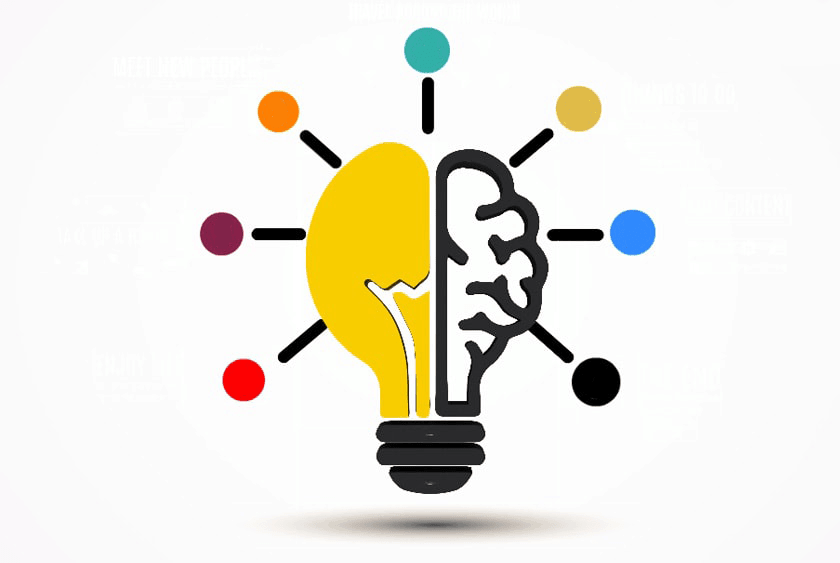How To Develop A Visual Marketing Strategy Using A Mind Map 1