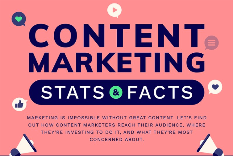 2019 Content Marketing Statistics 1