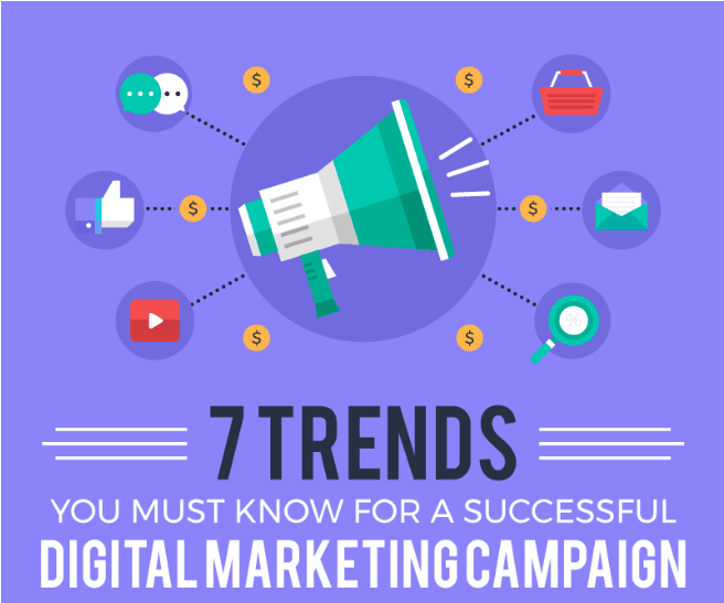 Important Digital Marketing Campaign Trends To Look For In 2019 (Infographic) 1