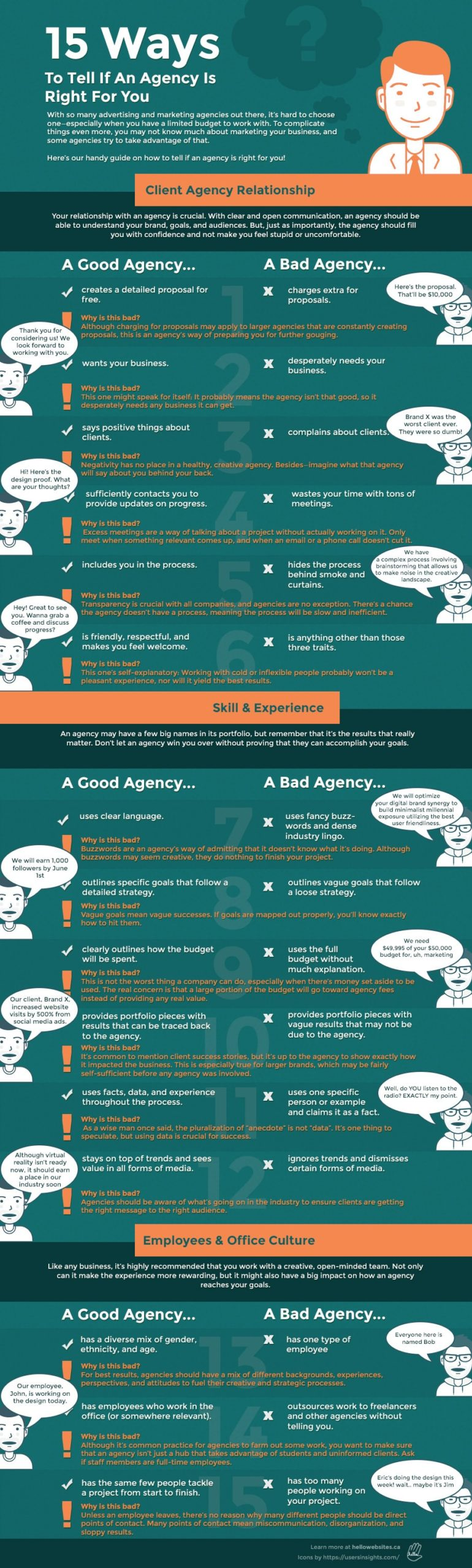 15 Ways To Tell If An Agency Is Right For You 2
