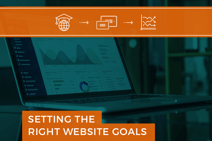 Setting Right Website Goals