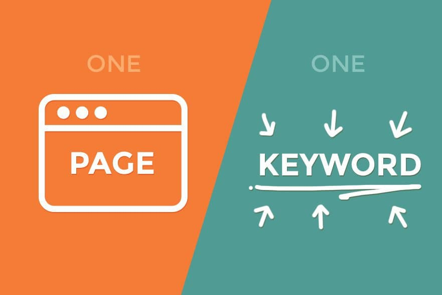 Is One Page One Keyword Seo Still A Winner? | Hello Websites Marketing Blog