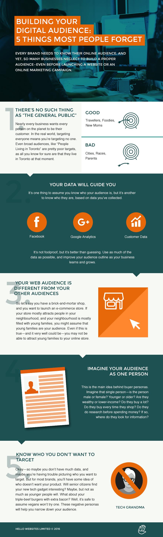 Infograph-V2.Png
