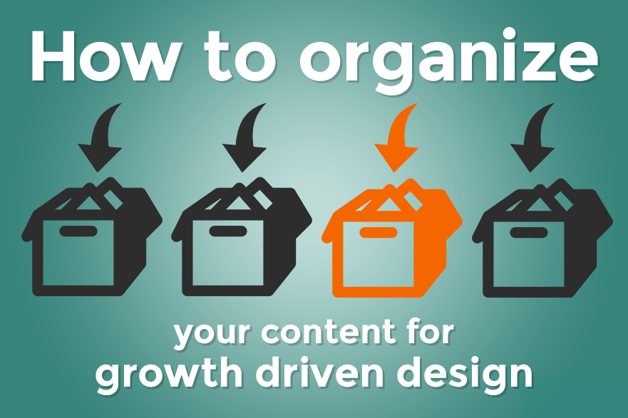How To Organize Your Content For Growth Driven Design 1
