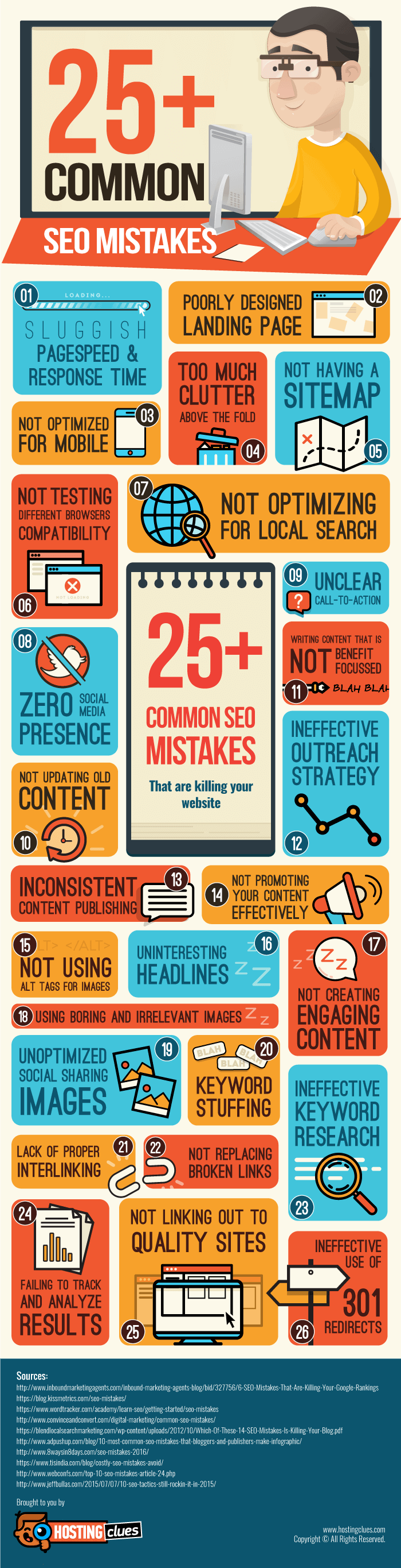 [Infographic] 25+ Common Seo Mistakes That Are Killing Your Website 2