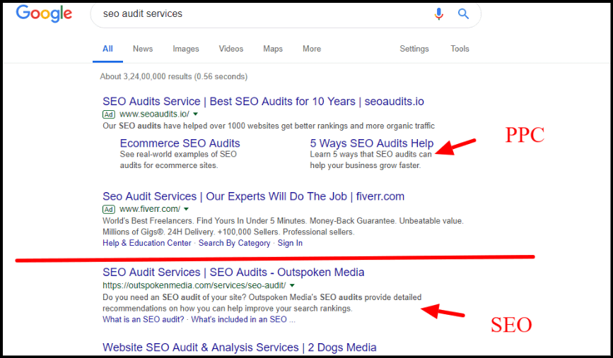 Ppc Vs. Seo Which One To Choose And When? 2