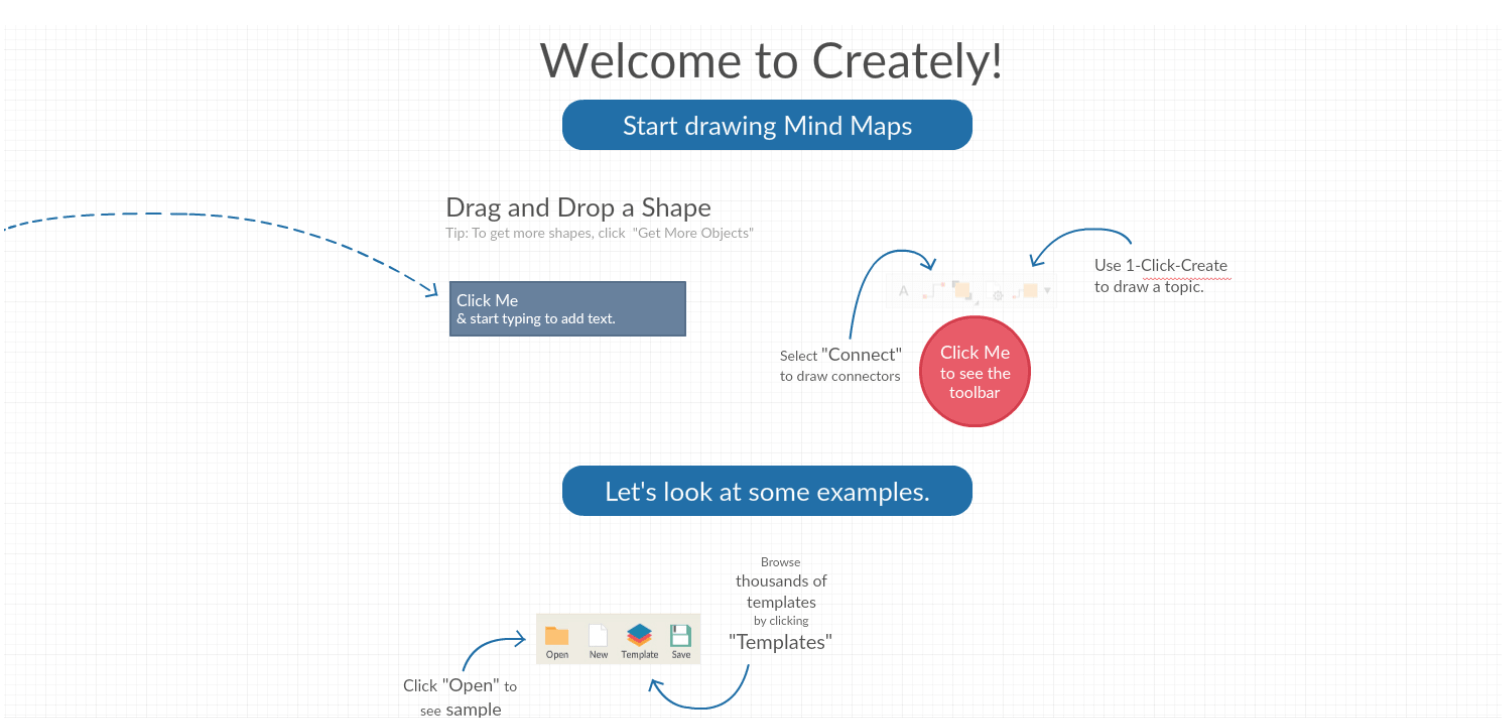 How To Develop A Visual Marketing Strategy Using A Mind Map 2