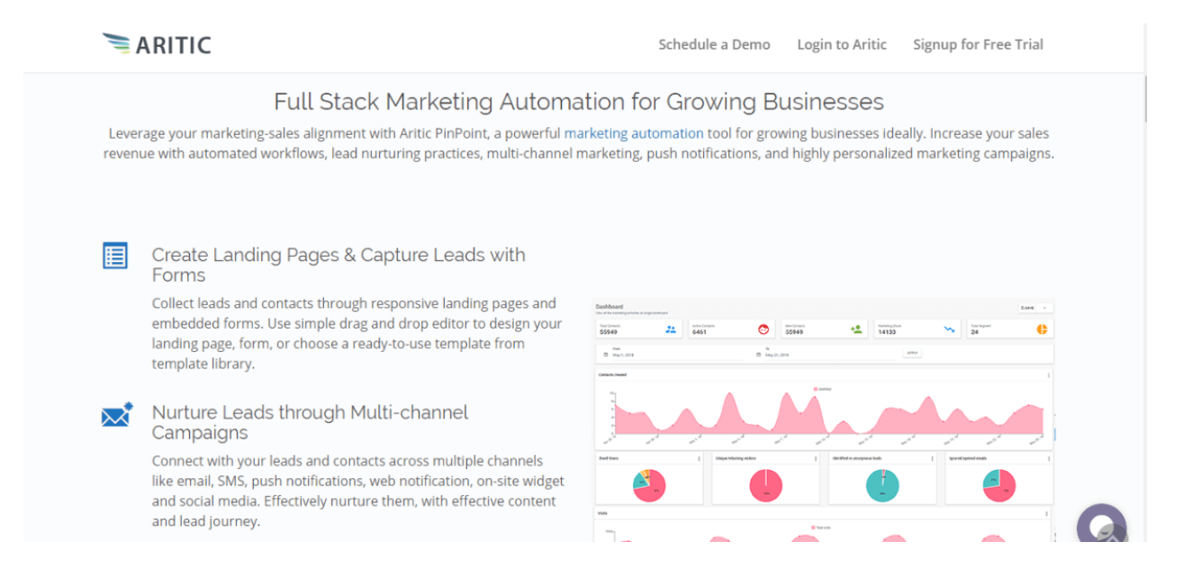 7 Best Tools For Your Marketing Automation 3