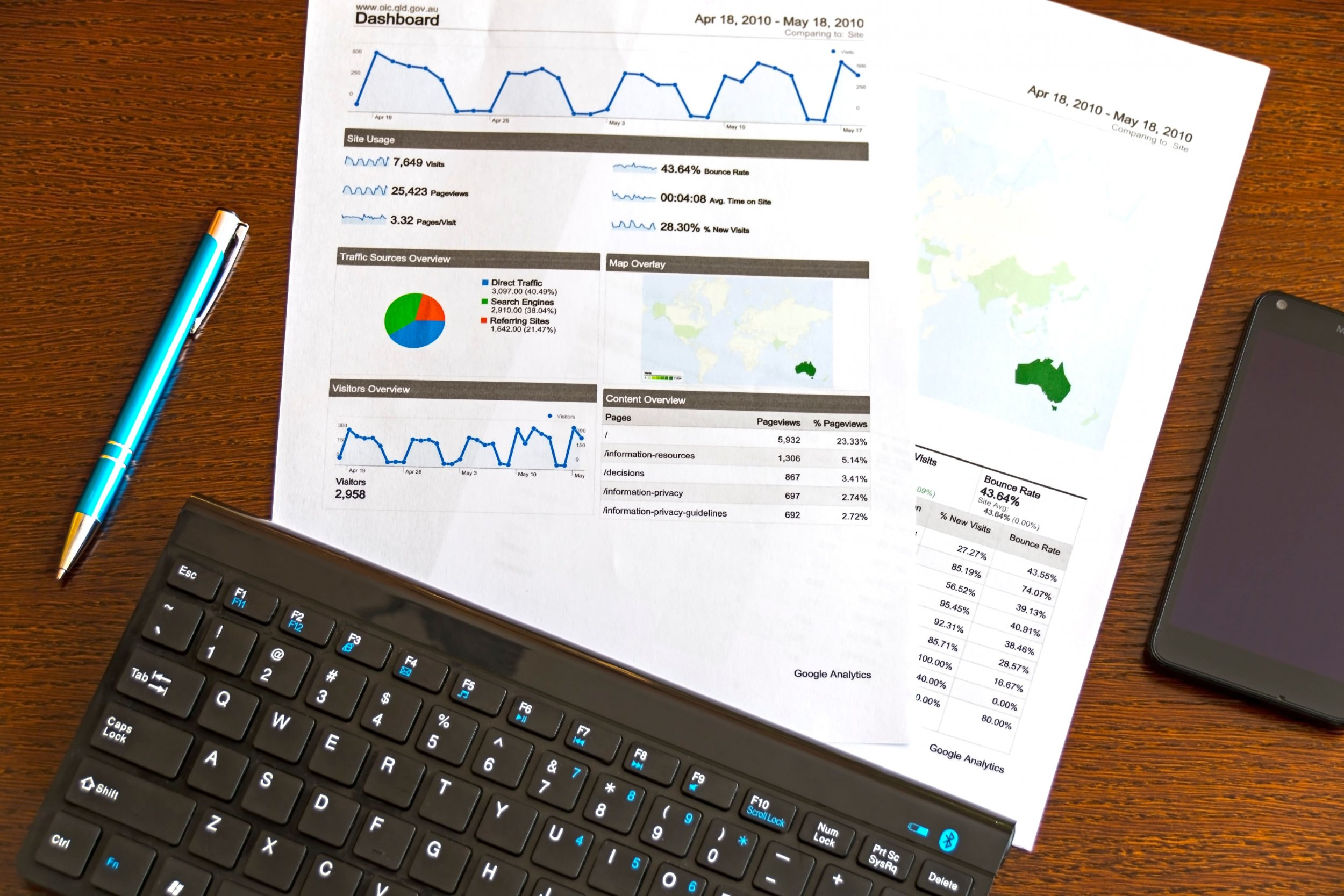 2020 Seo Trends You Need To Know 2